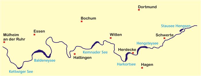 Verlauf Der Ruhr
