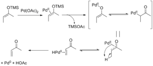 Saegusa–Ito oxidation - Mechanism of Saegusa oxidation. Ligated acetate groups are omitted for clarity.