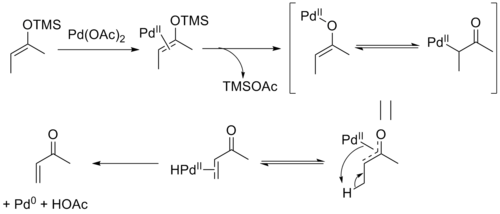 Mechanism of Saegusa oxidation. Ligated acetate groups are omitted for clarity.