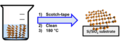 Scotch-tape synthesis of phosphorene.png