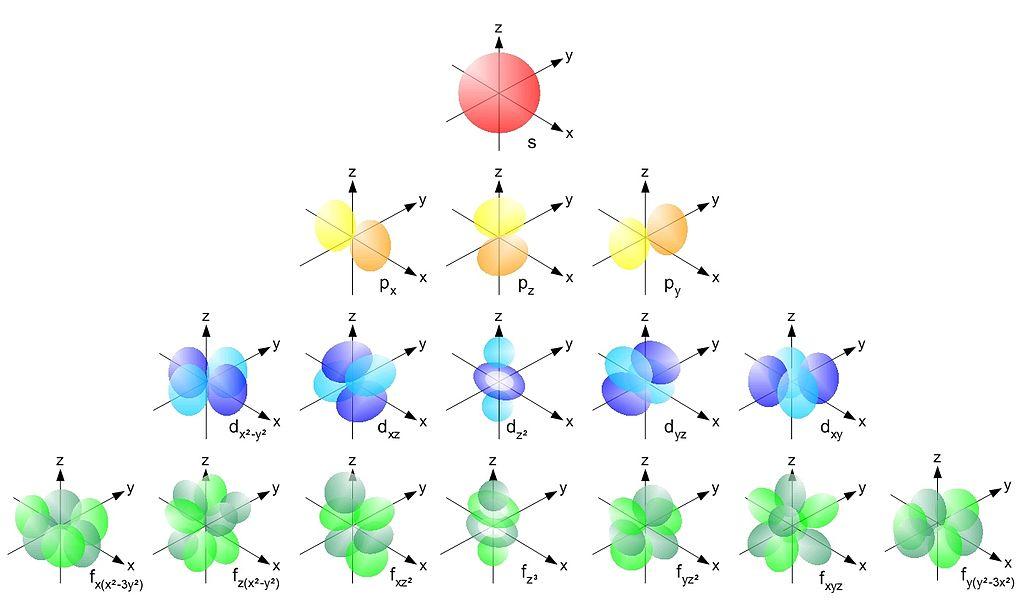 Various Elektron 3