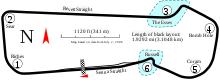 Snetterton Motor Racing Circuit track map.svg