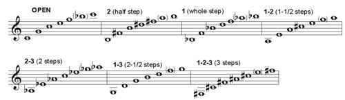 Trumpet - Wikipedia