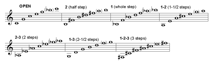 Special-T trumpet overtone series.png