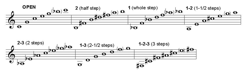 Special-T trumpet overtone series