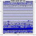 Steamboat Geyser eruption (12 51 PM, 20 August 2019) 1 (48587974316).jpg