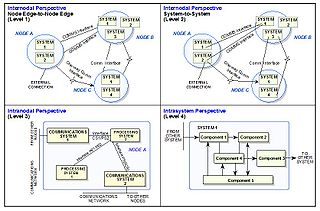 Treasury Enterprise Architecture Framework - Wikipedia
