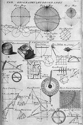 Navigation Wikipedia