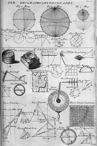 Hydrography - Table of geography, hydrography, and navigation, from a 1728 Cyclopaedia.