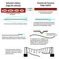 Tacomanarrowssimple.es.png