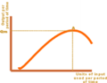 Total product curve small.png