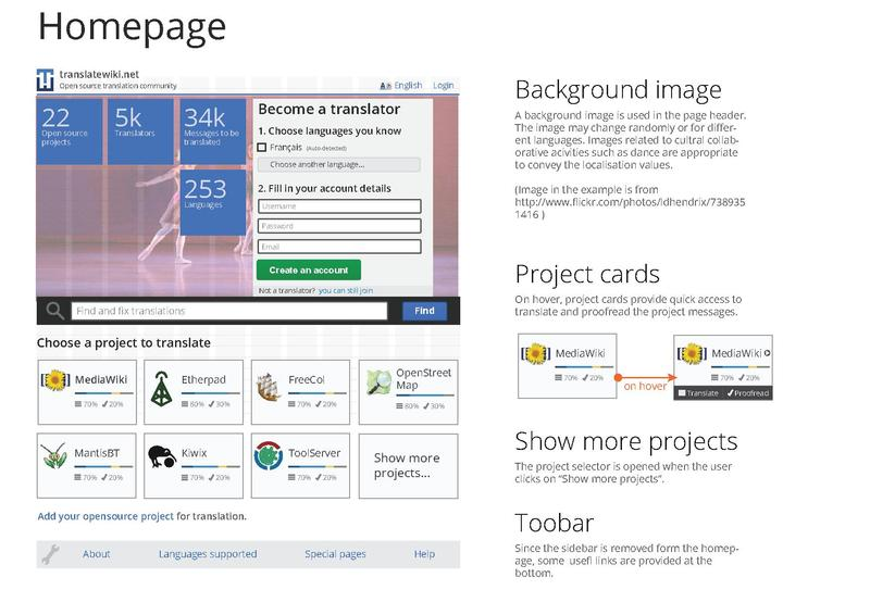 File:Translate-workflow-spec.pdf