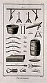 Trestles and implements used in the making of parchments. Et Wellcome V0023742EL.jpg