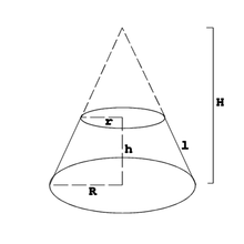 Trunctated cone-schematic.png