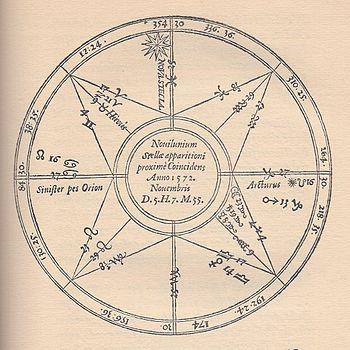English: Horoscope for the Supernova of 1572 (...