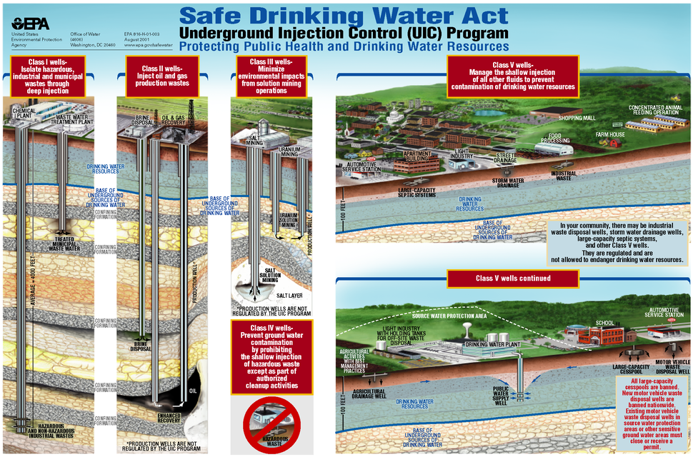 UIC Program Poster - EPA 2001