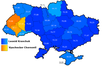 The 1991 Ukrainian presidential election. Former dissident Vyacheslav Chornovil gained 23.3 percent of the vote, compared to 61.6 percent for then Acting President Leonid Kravchuk. Ukraine presidential elections 1991.png