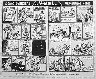 V-mail - Explanation of V-Mail System in Display aboard USS Alabama (BB 60), Mobile, Alabama