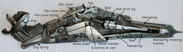 Wheellock mechanism explained.jpg