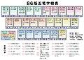 Wubi86 keyboard layout.jpg