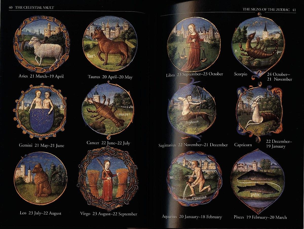 Money & Financial Horoscopes