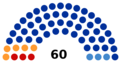 Законодательное собрание Челябинской области состав 2015.png