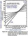Фиг. В-1. Логарифмически-нормальное распределение производственного воздействия.jpg
