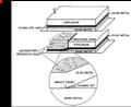 فرایند نحوه اتصال فلزات در جوشکاری انفجاری.png