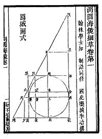 Chinese_mathematics