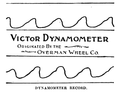 1895 dynamometer OvermanWheelCo Harpers.png