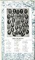 1911 Georgia Tech Blueprint Page 058.jpg