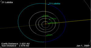21 Lutetia - 21 Lutetia's orbit, and its position on 01 Jan 2009 (NASA Orbit Viewer applet).