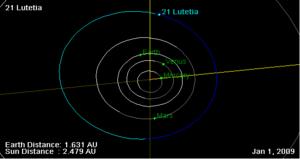 21 Lutetia - 21 Lutetia's orbit, and its position on 01 Jan 2009 (NASA Orbit Viewer applet).
