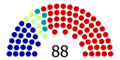 56th Senate.png