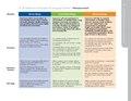ACTFLPerformance Descriptors-Interpersonal.pdf