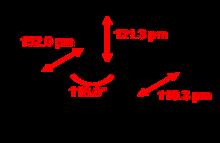 Disolventes en la Industria Química/Cetonas - Wikilibros