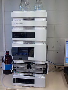 High Performance Liquid Chromatography Wikipedia