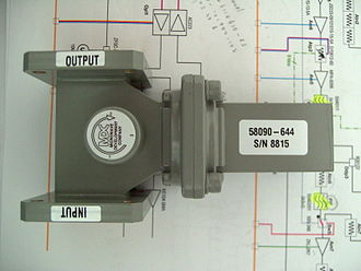 Circulator - A waveguide circulator used as an isolator by placing a matched load on port 3. The label on the permanent magnet indicates the direction of circulation
