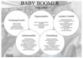 Algeny Generation BabyBoomer Card.png