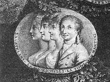 Martín mit den Sängerinnen Angelica Catalani, Anna Morichelli und Luísa Todi. Italien/England, Ende des 18.Jahrhunderts. (Quelle: Wikimedia)