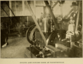 Arkansas Industrial University - Engine and Dynamo Room - Cassier's 1894-03.png