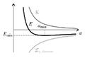 Atome d'hydrogène - diagramme d'énergies quantiques.png