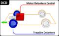 Automotive diagrams 07 es.png