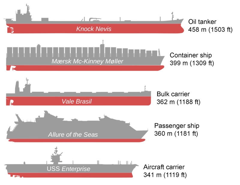 Oil tanker - Wikiwand