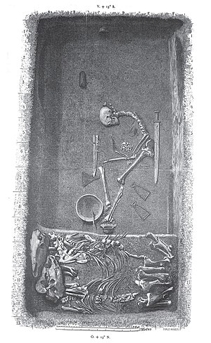 "Birka female Viking warrior - Sketch of archaeological grave found and labelled ""Bj 581"" by Hjalmar Stolpe in Birka, Sweden, published 1889"