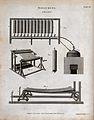 Bleaching; racks and cauldrons for drying bleached cloth. En Wellcome V0024201.jpg