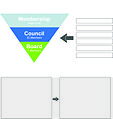 CASA Organizational Chart.jpg