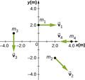 CNX UPhysics 11 02 Prob8 img.png