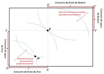 Economia Matematica Wikipedia La Enciclopedia Libre