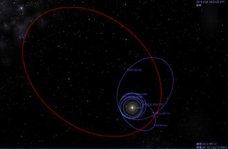 2012 VP113 - Image: Celestia 2012 VP113 orbit